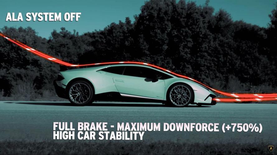 Lamborghini Explains Performante's High-Tech Active Aero System