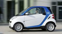 Car2go Otomobil Paylaşımı