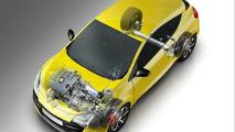 Mégane Renaultsport 250: Full Pricing & Specs Announced