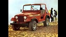 Jeep CJ-5 Renegade '1975-76'