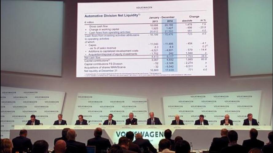 Volkswagen Group, la ricetta per rimanere leader