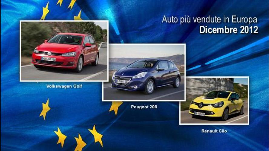 La Peugeot 208 torna al secondo posto fra le auto più vendute in Europa