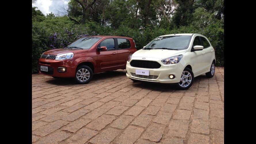 Ka vence Uno e lidera vendas de autos para PJ - confira lista