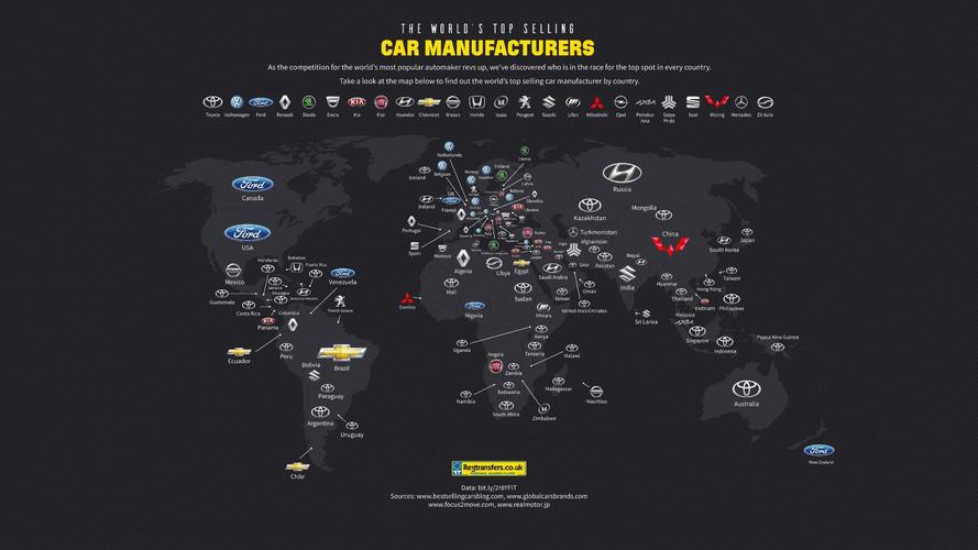 Ülkelere göre en çok satan otomobil markaları