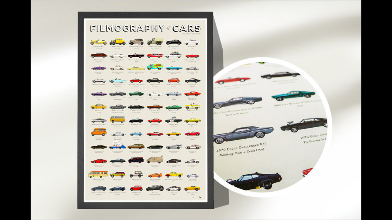 Poster: Filmography of Cars
