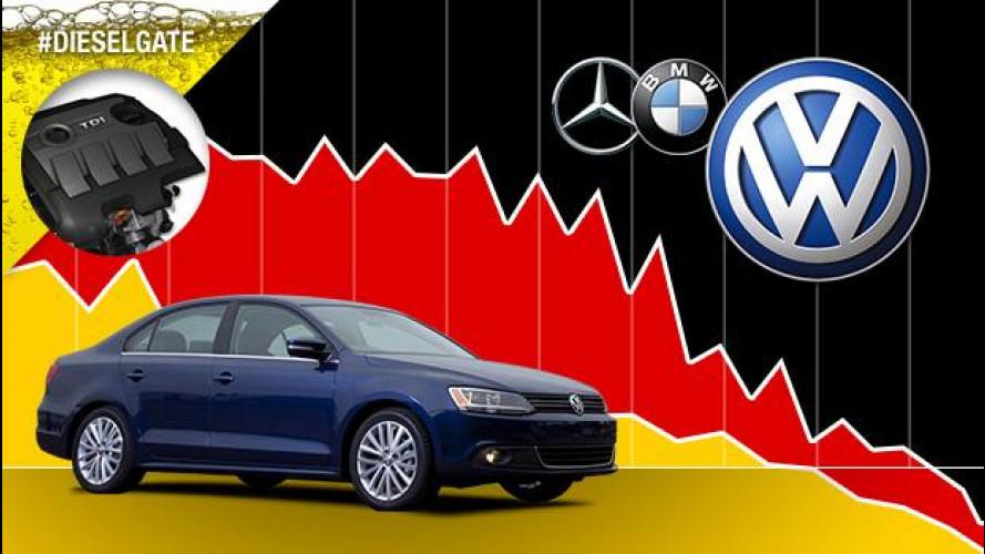 Volkswagen Dieselgate, cosa rischia il