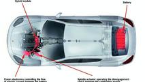 Porsche Panamera Hybrid Schematics