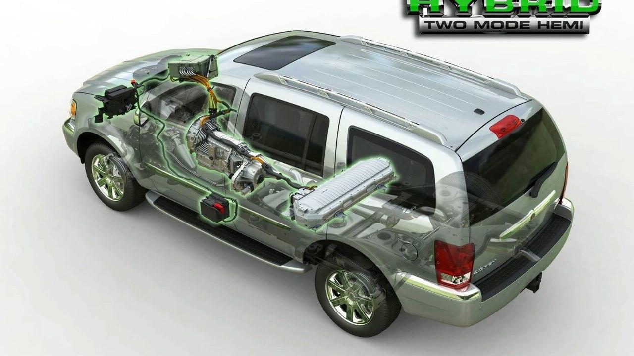 Chrysler Aspen Hybrid