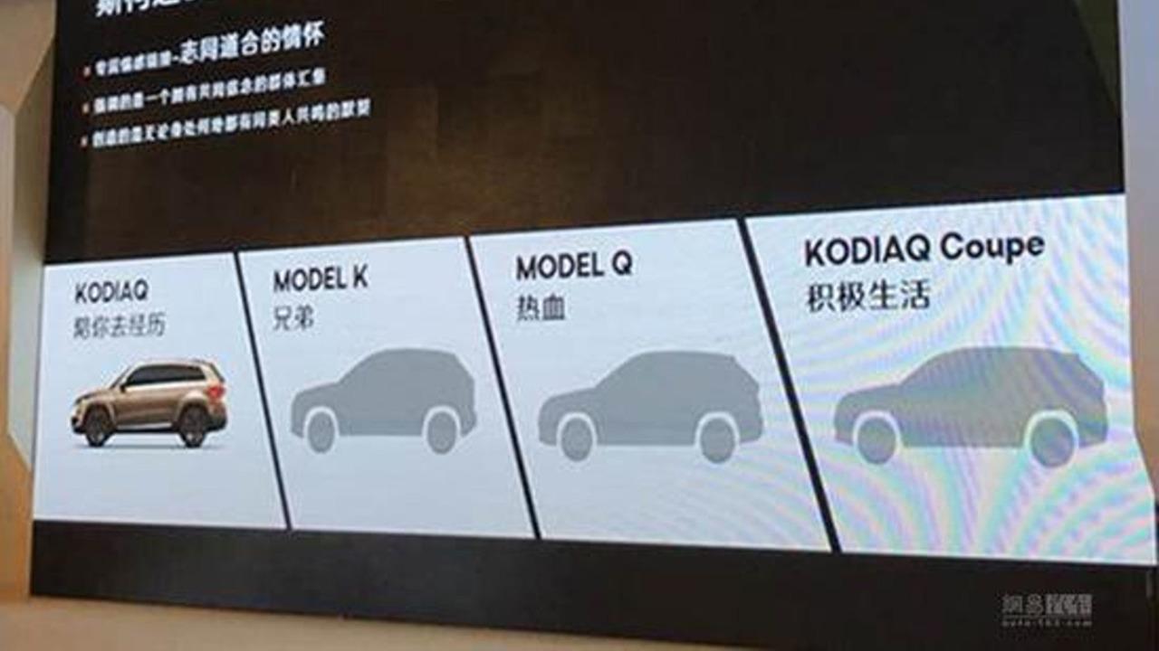 Skoda SUVs for China slideshow