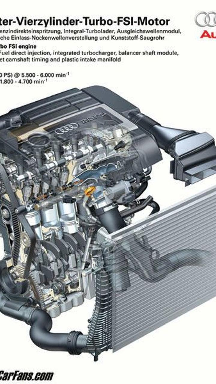 Audi 2.0 Turbo FSI engine cutaway