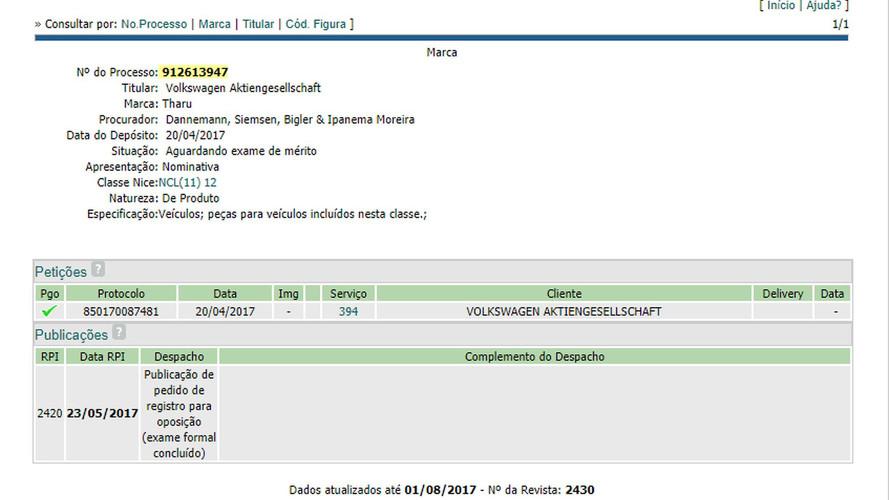 Volkswagen Tharu - Registro no INPI