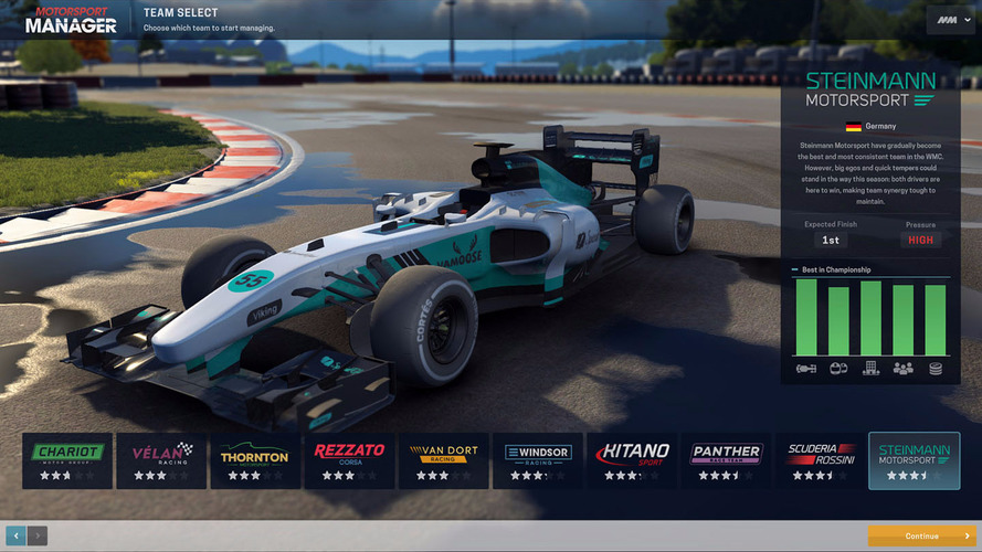 Motorsport Manager review: Worth the wait?