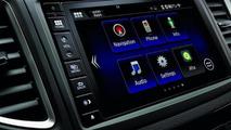 2015 Honda CR-V facelift (Euro-spec)