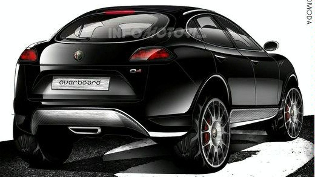 Future Alfa Romeo SUV Will Be Based On Upcoming 149