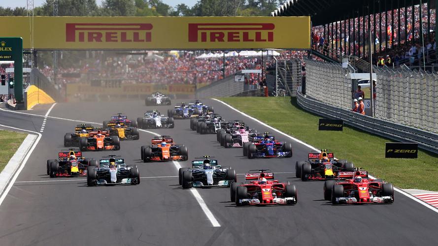 Analysis: Formula 1 At