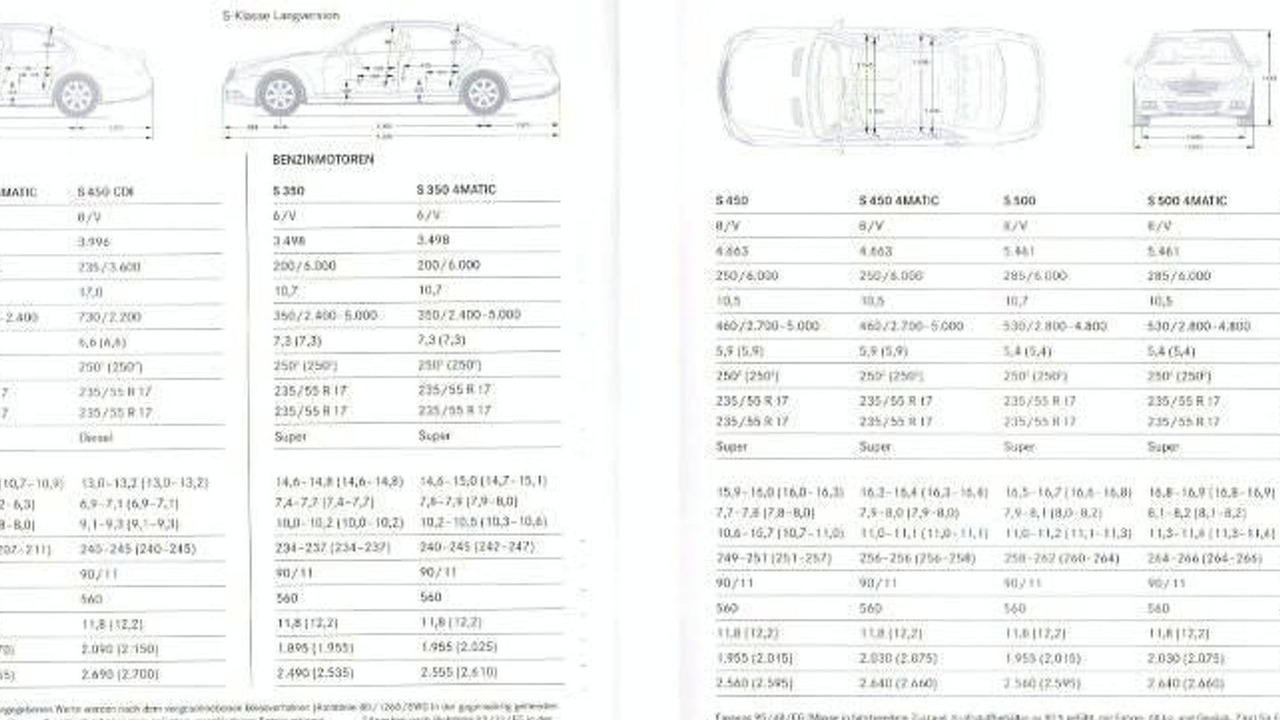 2010 Mercedes-Benz S-Class facelift leaked brochure images