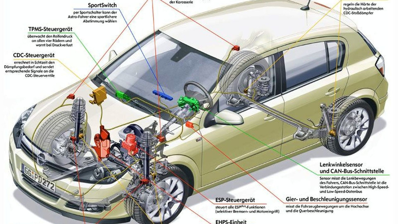 New Opel Astra Chassis Control system