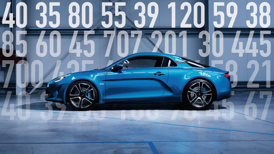 Motor Math: The week's most important numbers (Geneva Motor Show)