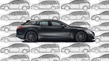 Porsche Panamera Sport Turismo Feature
