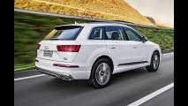 Veja os SUVs premium mais vendidos; Mercedes é destaque