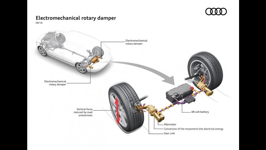 Audi mostra amortecedor que recupera energia quando carro passa em buracos