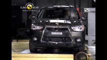 Crash Test Mitsubishi ASX