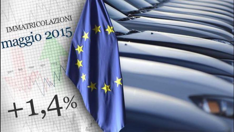 Mercato auto, l'Europa rallenta