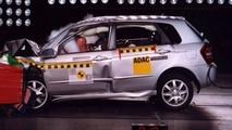 Kia Cerato Crash Test