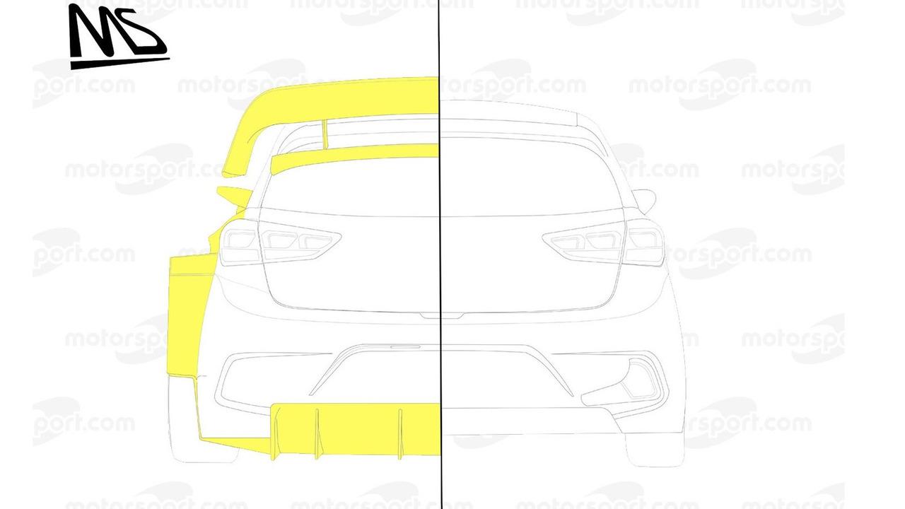 Hyundai karşılaştırma