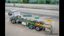 Strom-Lasttransport
