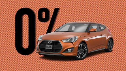 Best New Car Rebates, Incentives, And Financing Deals