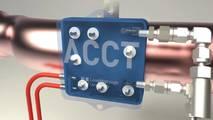 ACCT tecnologia diesel anti-emissioni