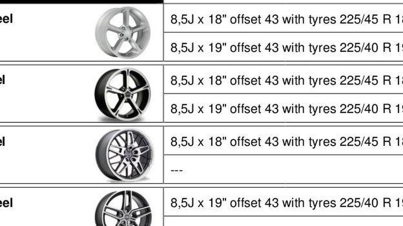 MINI Countryman R60 wheel chart by AC Schnitzer, 800, 31.01.2011