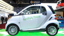 Smart EV at 2009 NAIAS