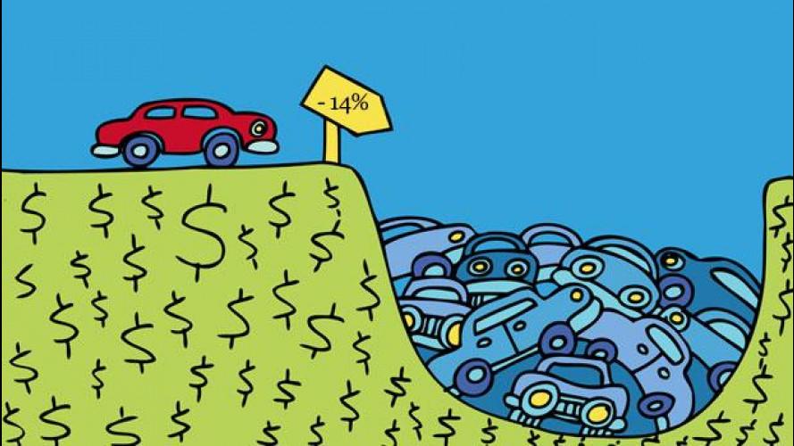 Quest'anno il mercato dell'auto chiuderà a -14%