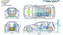 Motive BEHEV Electric Car