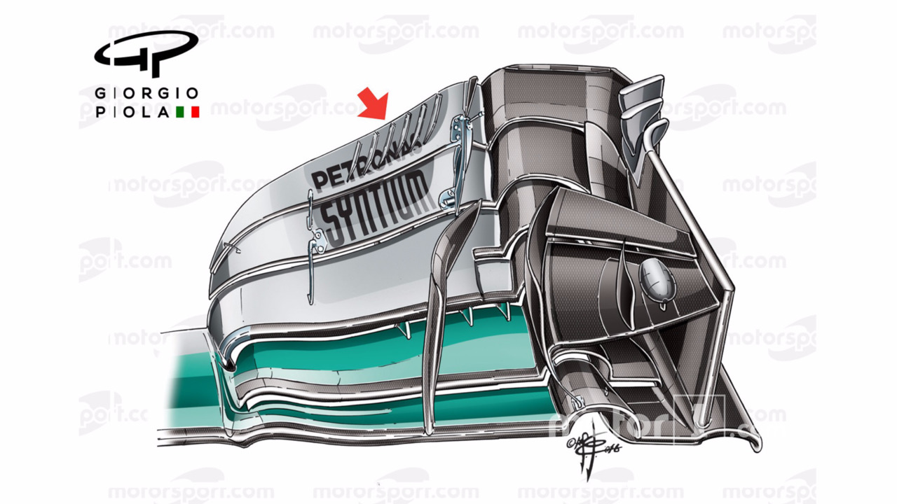 Mercedes W07 front wing, captioned, Canadian GP