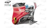 Ferrari SF16H side pods, Canadian GP