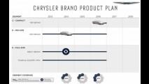 Baseado no Fiat Aegea, novo Chrysler 100 será lançado em 2016