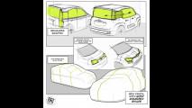Fiat Panda Design Story