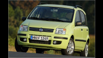 Fiat-Fünfjahresgarantie