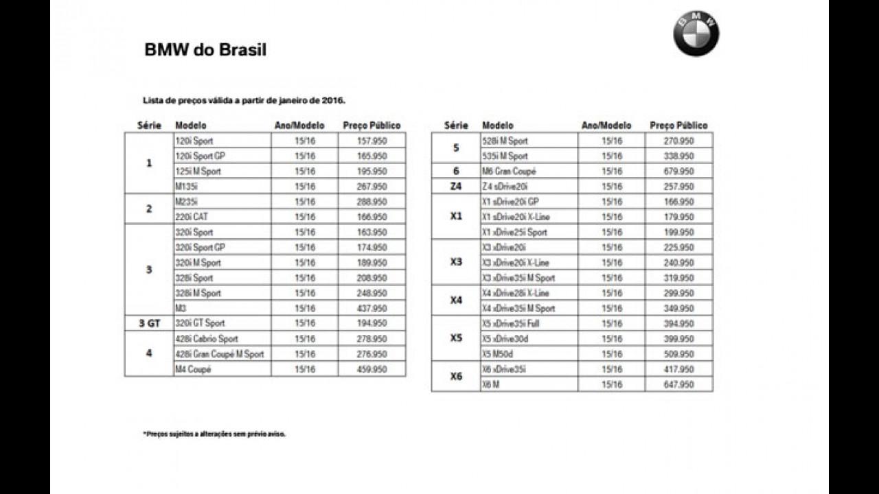 """Acabou a """"moleza"""": BMW anuncia nova tabela com 120i Sport a R$ 157.950"""