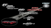 Mazda SKYACTIV-X engine plans