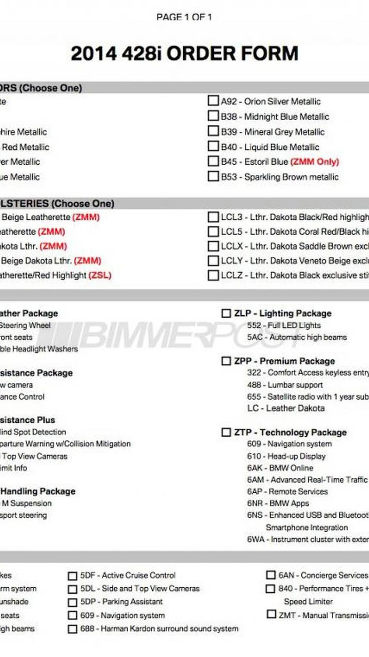 2014 BMW 4-Series 428i order guide / BimmerPost