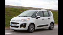 Die Pläne von Citroën