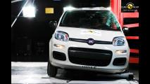 Crash Test nuova Fiat Panda