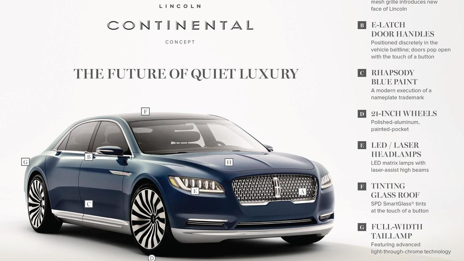 https://icdn-5.motor1.com/images/mgl/kk8OQ/s1/2015-556884-2015-lincoln-continental-concept1.jpg