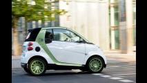 Smart inicia produção do ForTwo elétrico na França