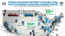 BMW and Nissan DC Fast Charging Infographic