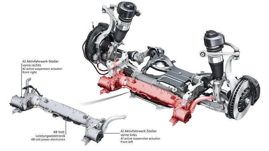 Audi A8 2018 suspensión activa